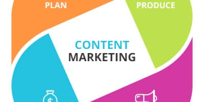 Content-Marketing -2017